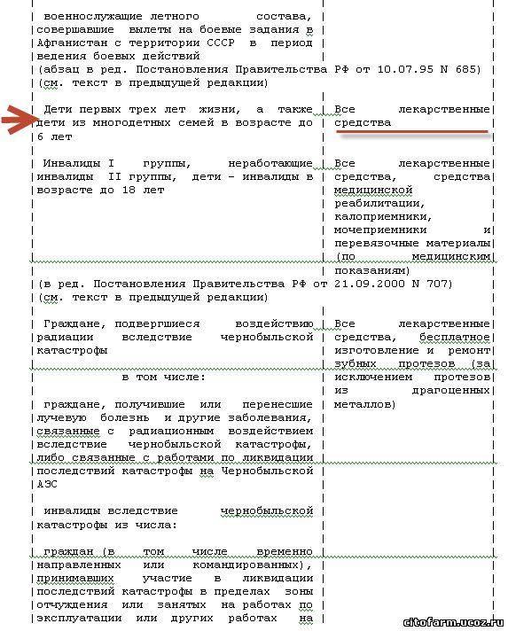 Постановление № 890 от 30.07.1994 о льготах