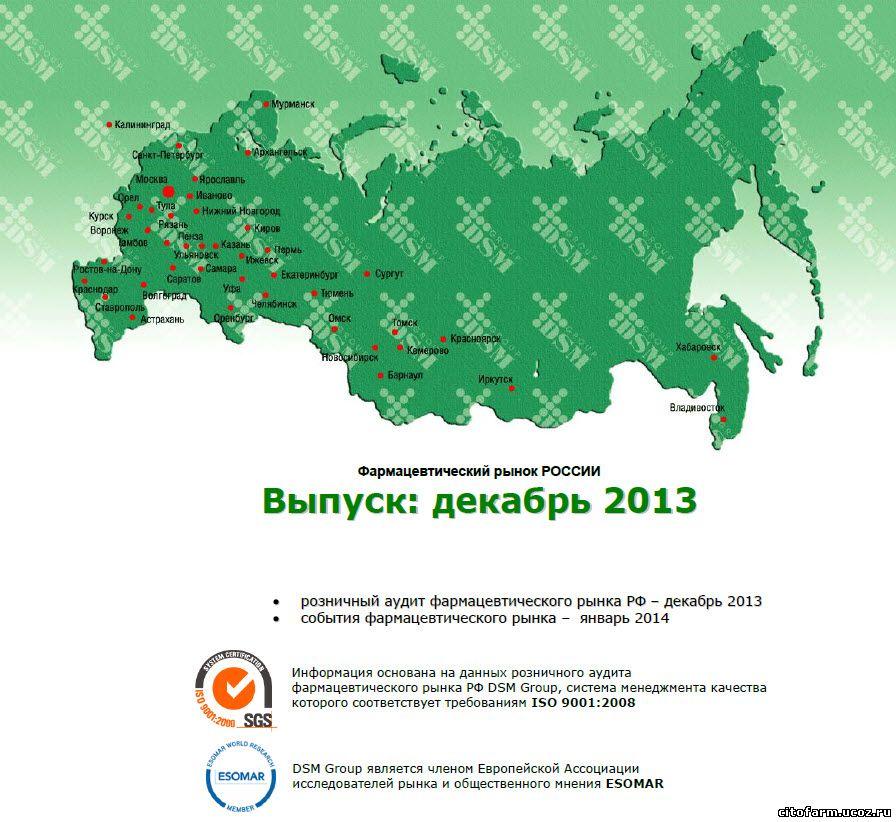 фармацевтический рынок России